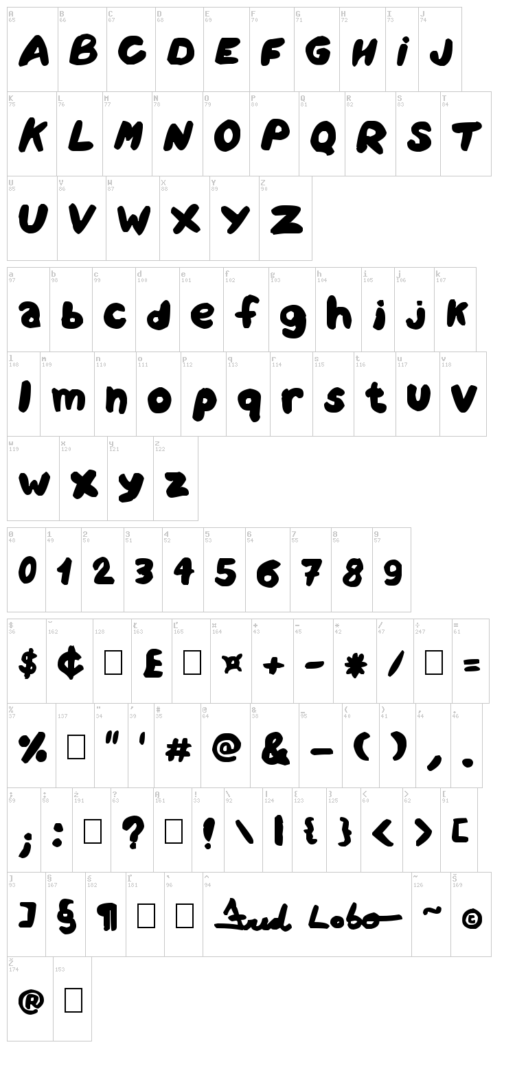 Amareleta font map