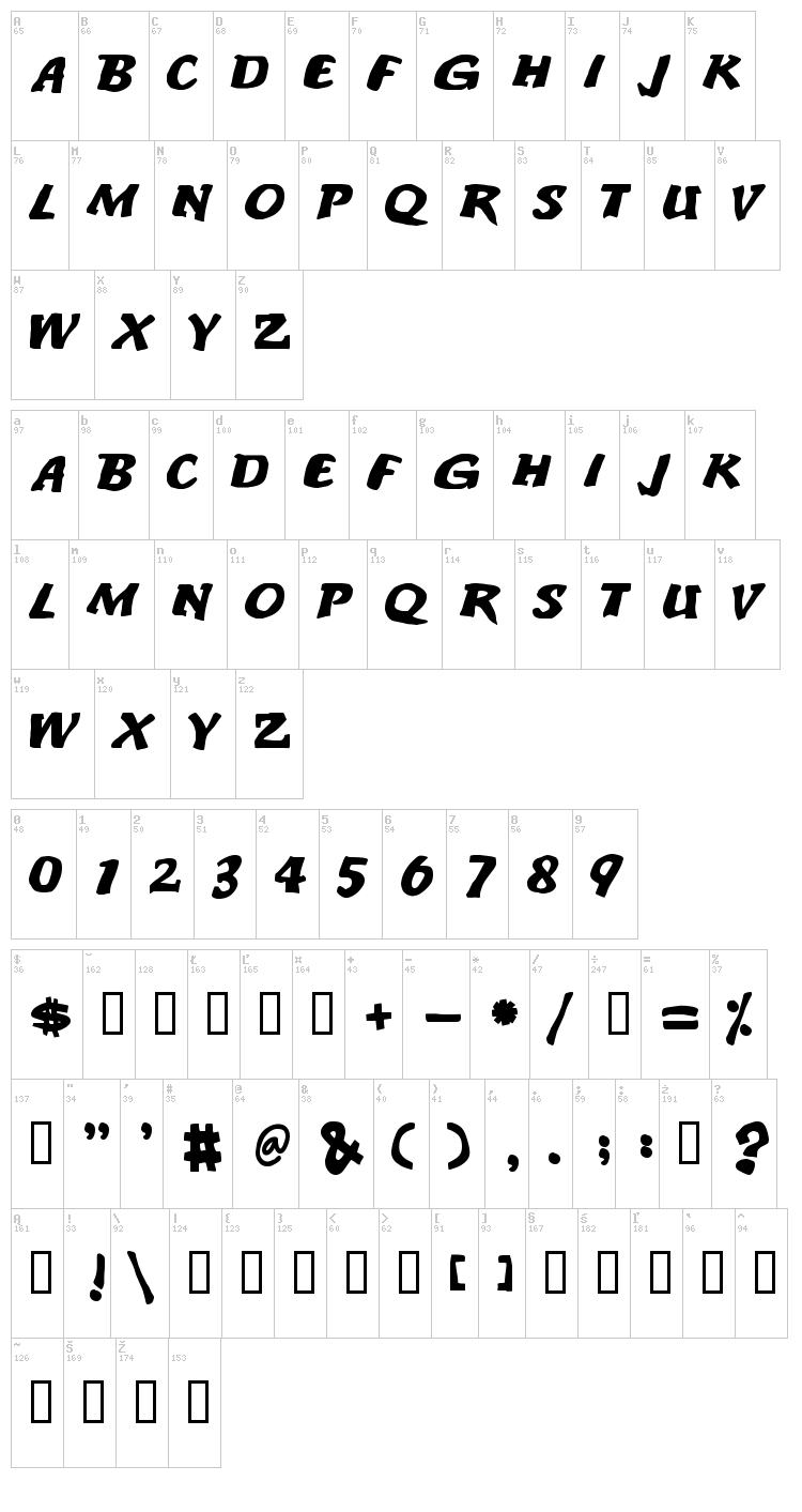 An ode to noone font map