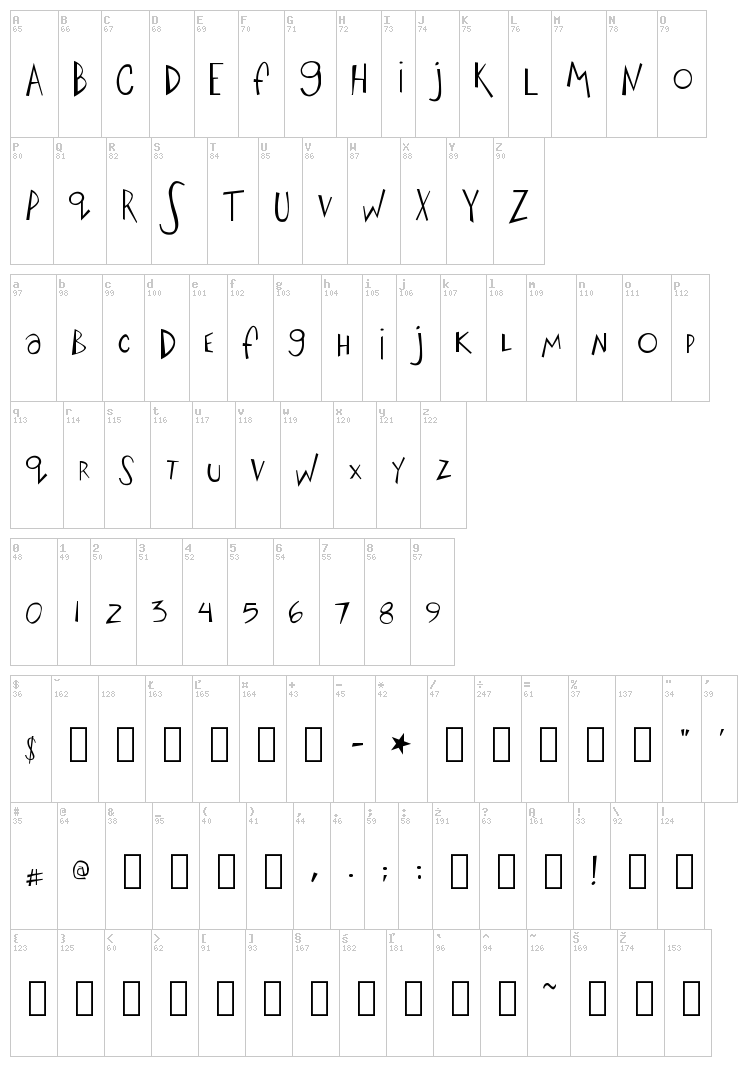 Big Fish Ensemble font map