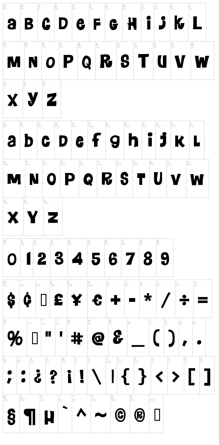 Floraless font map