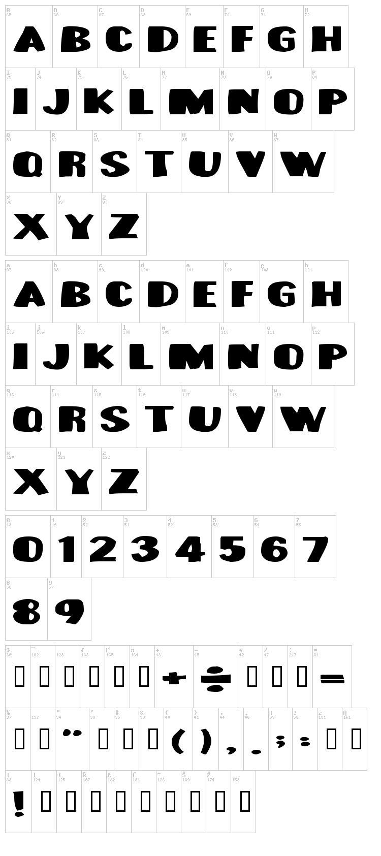 Munster Bash font map
