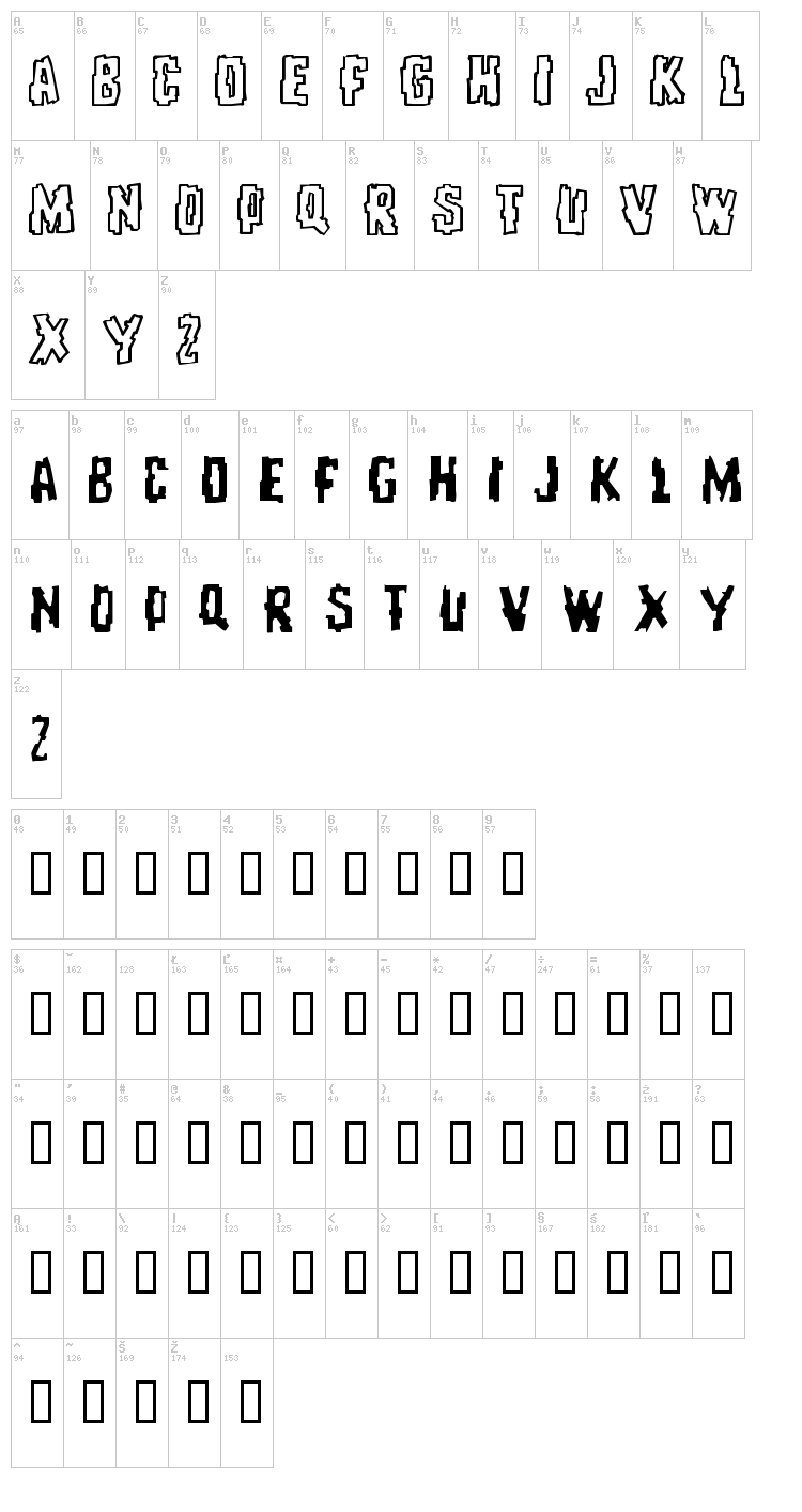 Repeat Until False font map