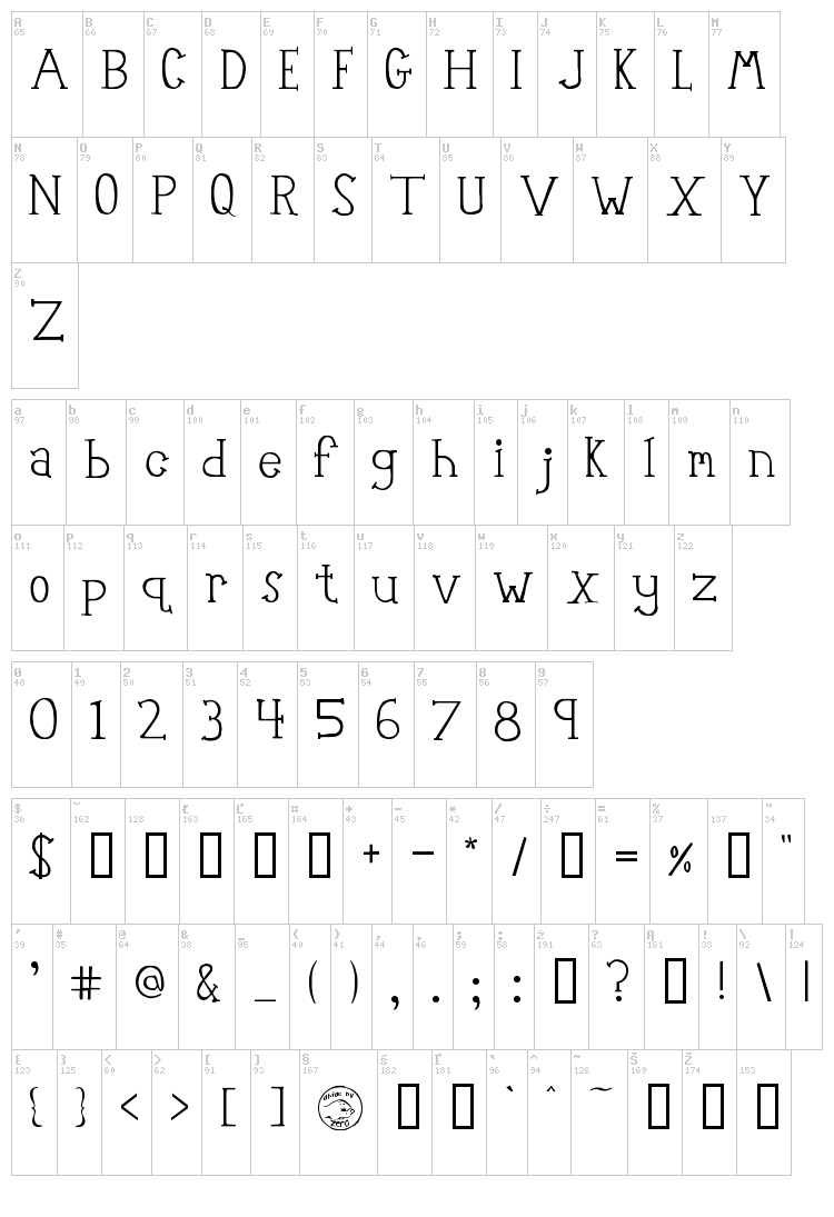 Robot Teacher font map