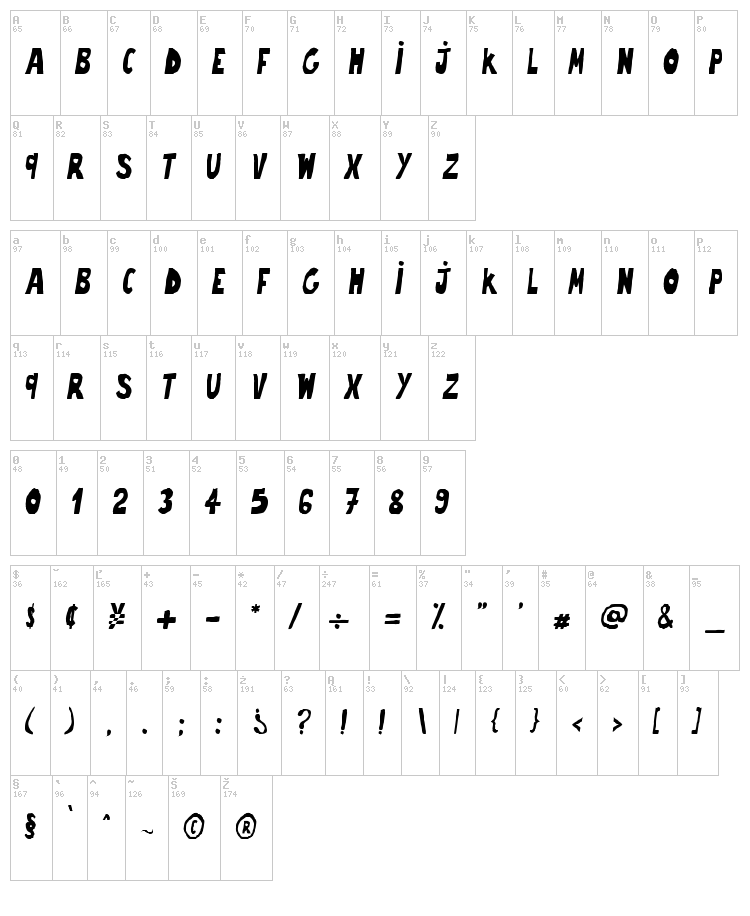 Trouble font map