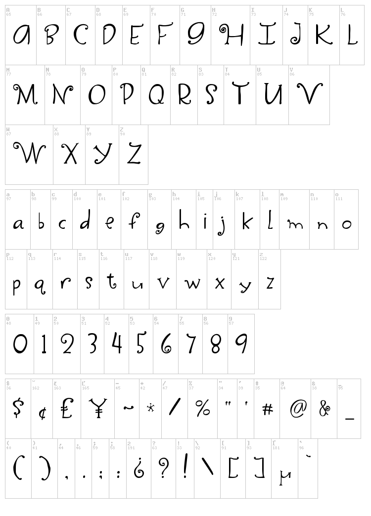 Yippy Skippy font map