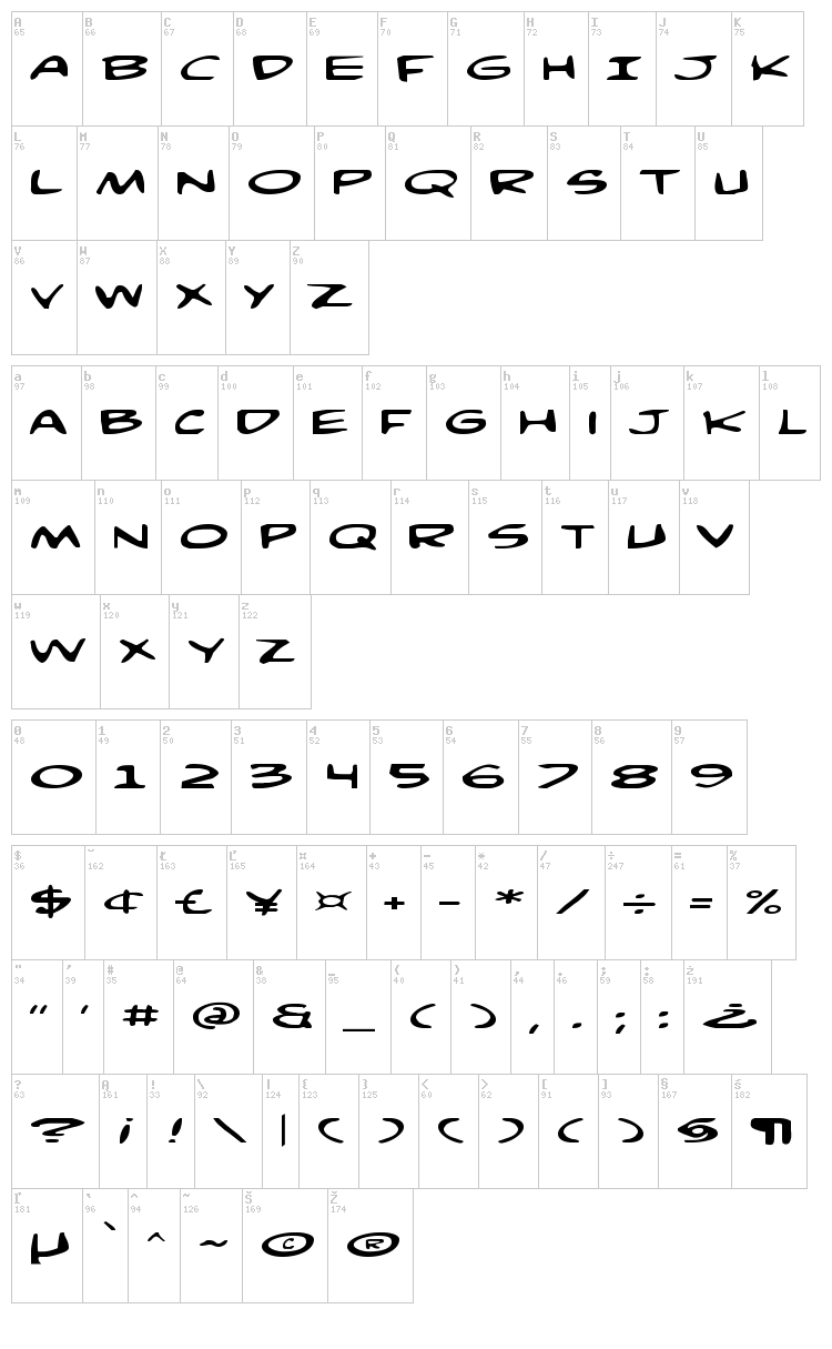 Comic Book Commando font map