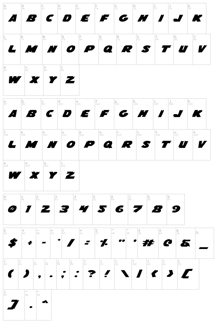 Flying Leatherneck font map