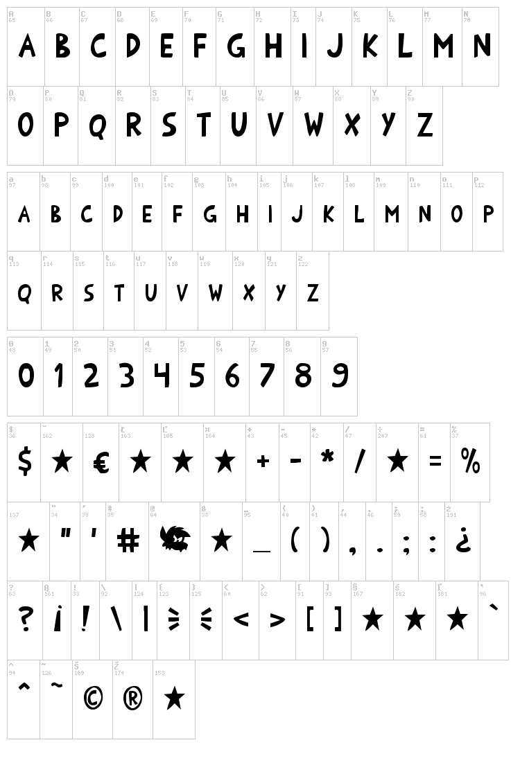 Onomato Shark! font map