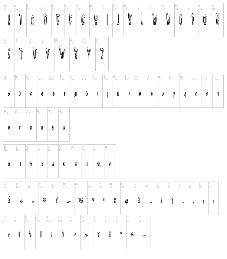 Scream In Pain font map