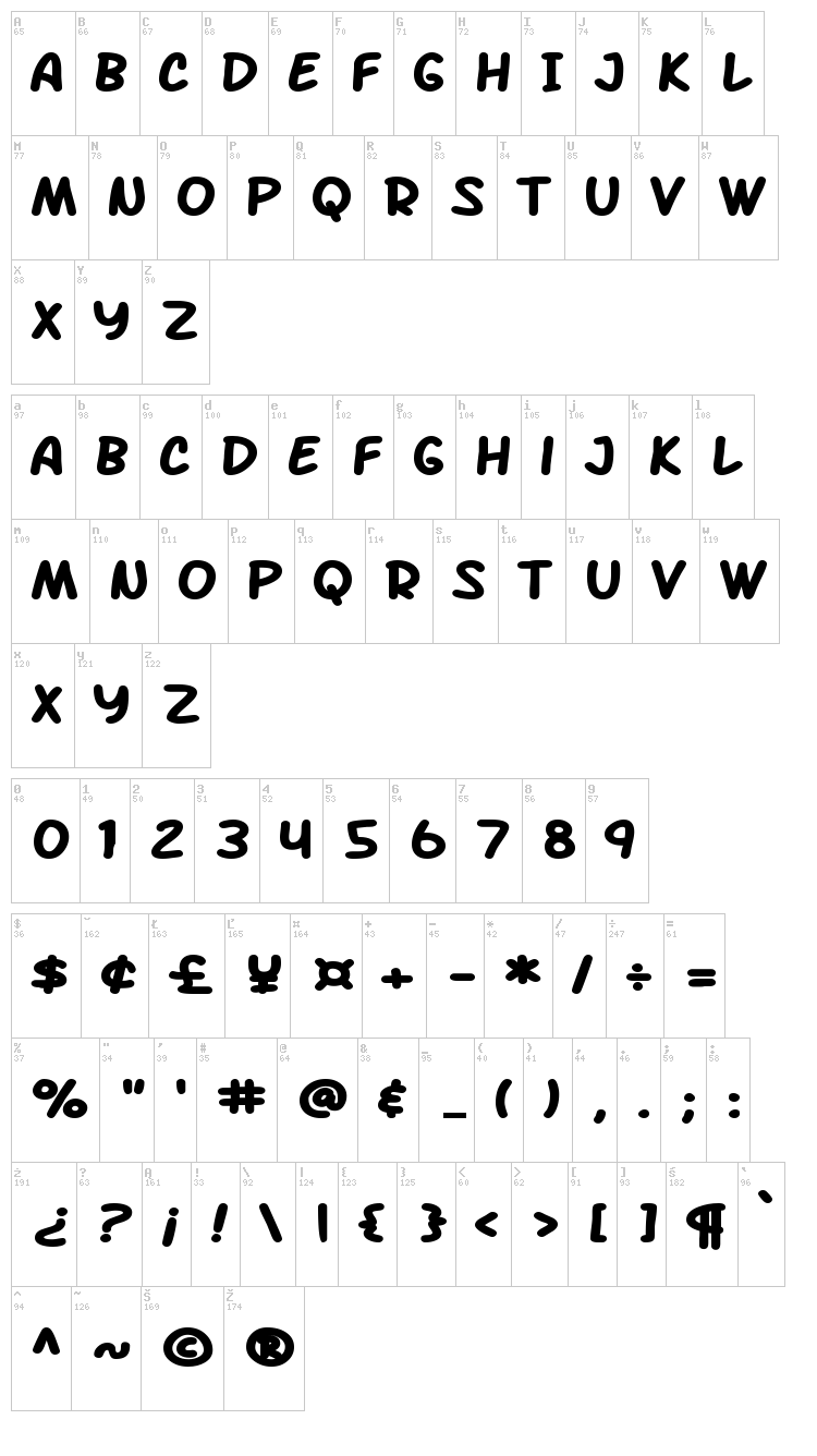 SF Arch Rival font map