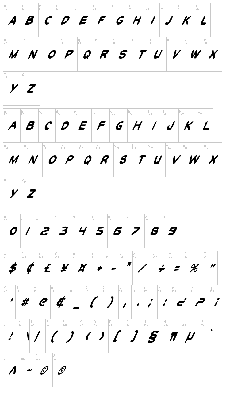 Toon Town Industrial font map
