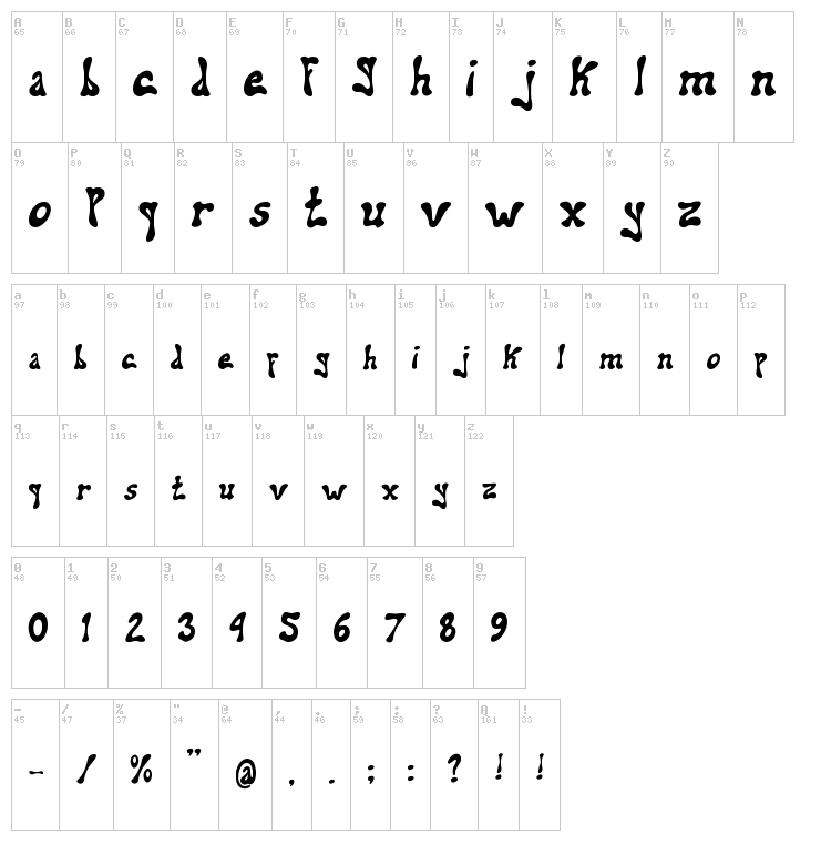 Addiel font map