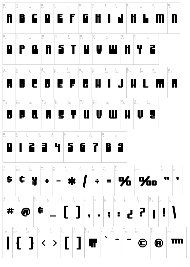 SF Groove Machine font map