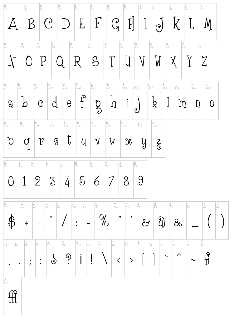 Grenouille font map