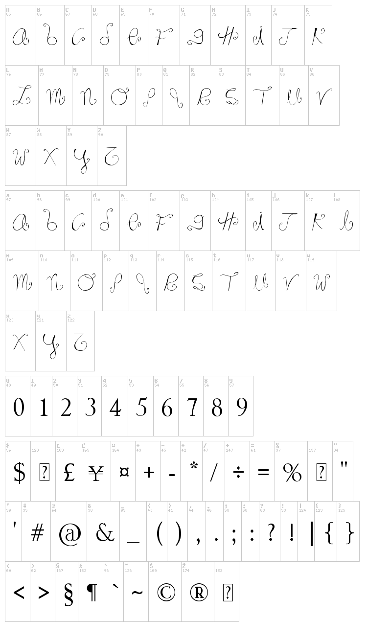 Marnoc font map
