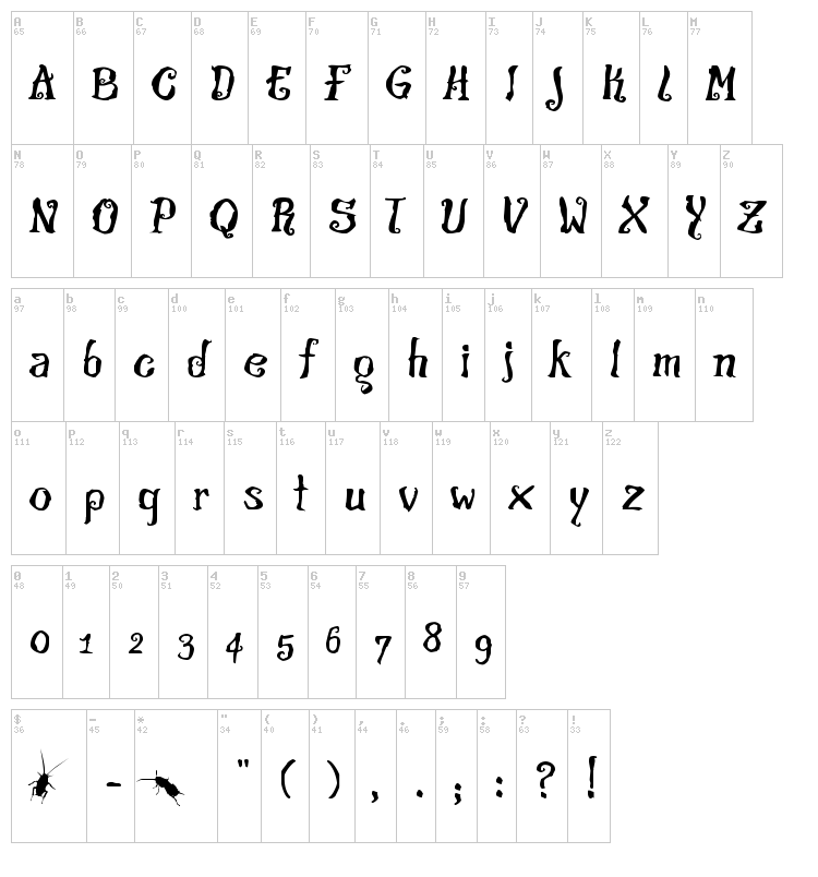 The Croach font map
