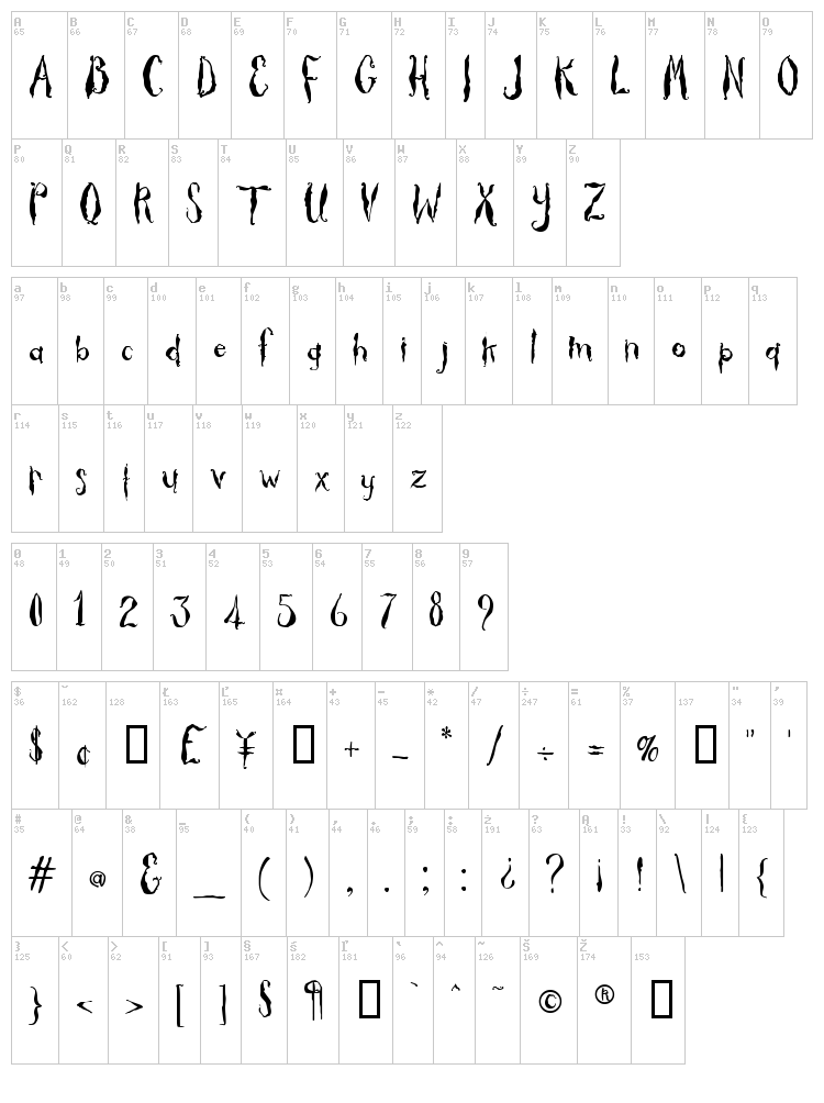 Thicket font map