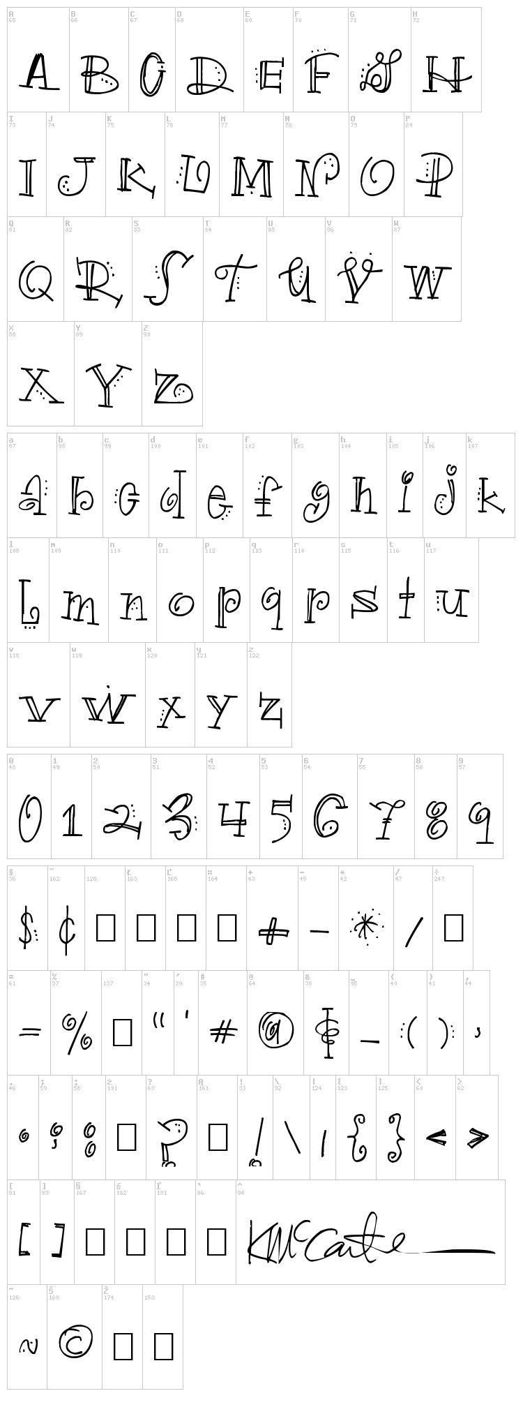 Truckle font map