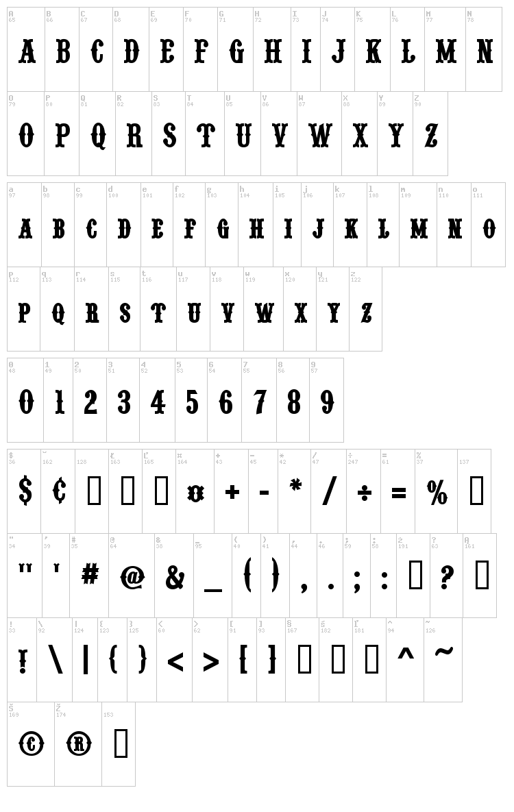 Pointedly Mad font map