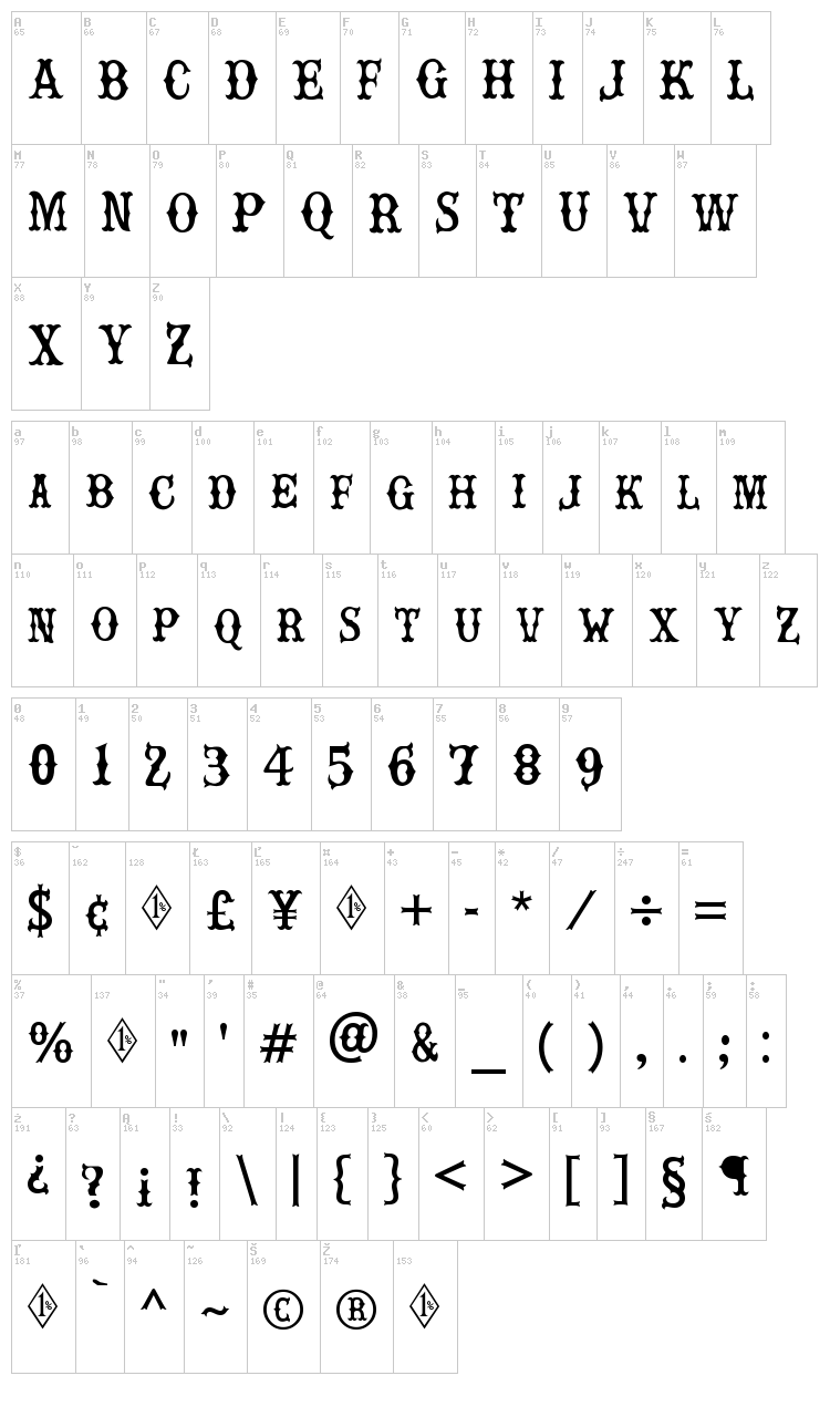 Rebel Bones font map