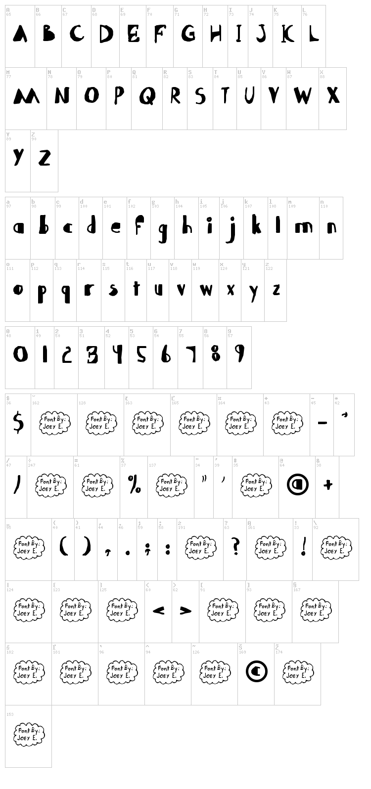 Abdomentality font map