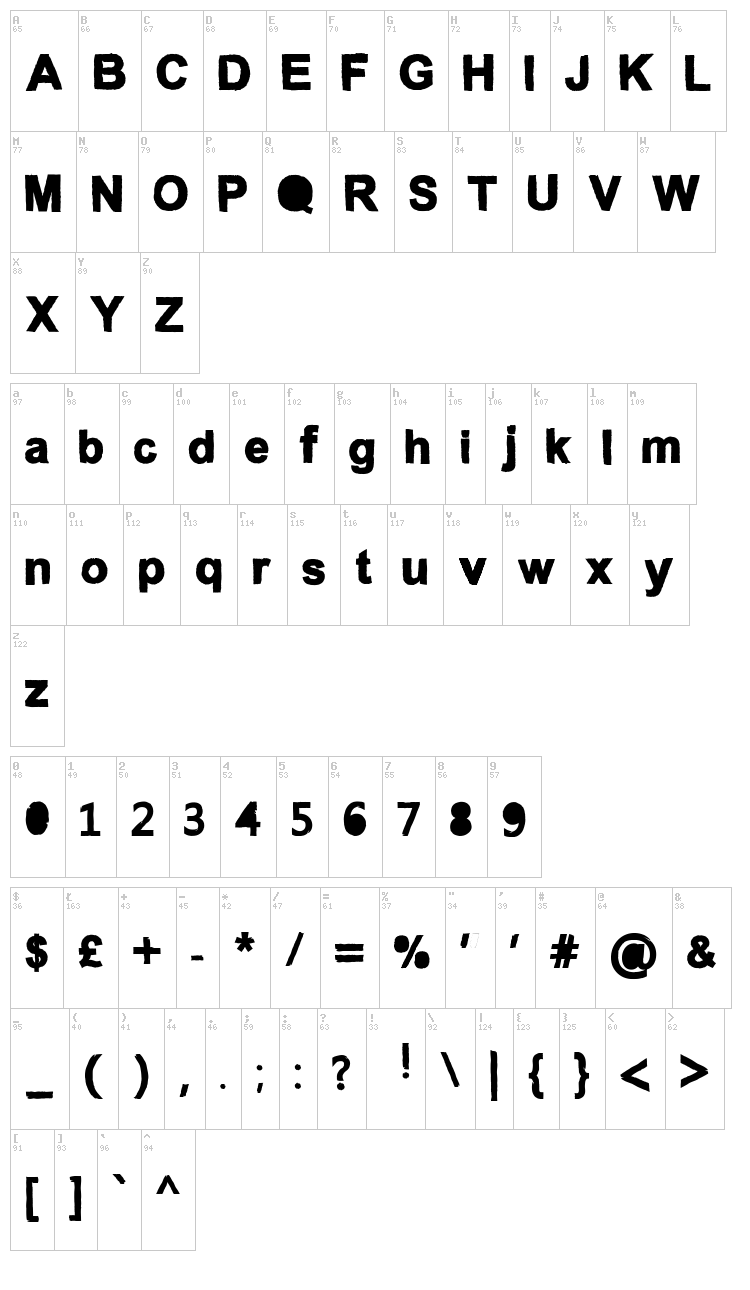 Anconventional font map