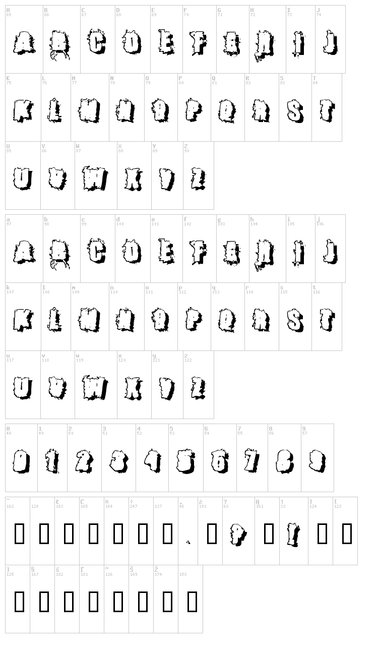 Catch 22 font map