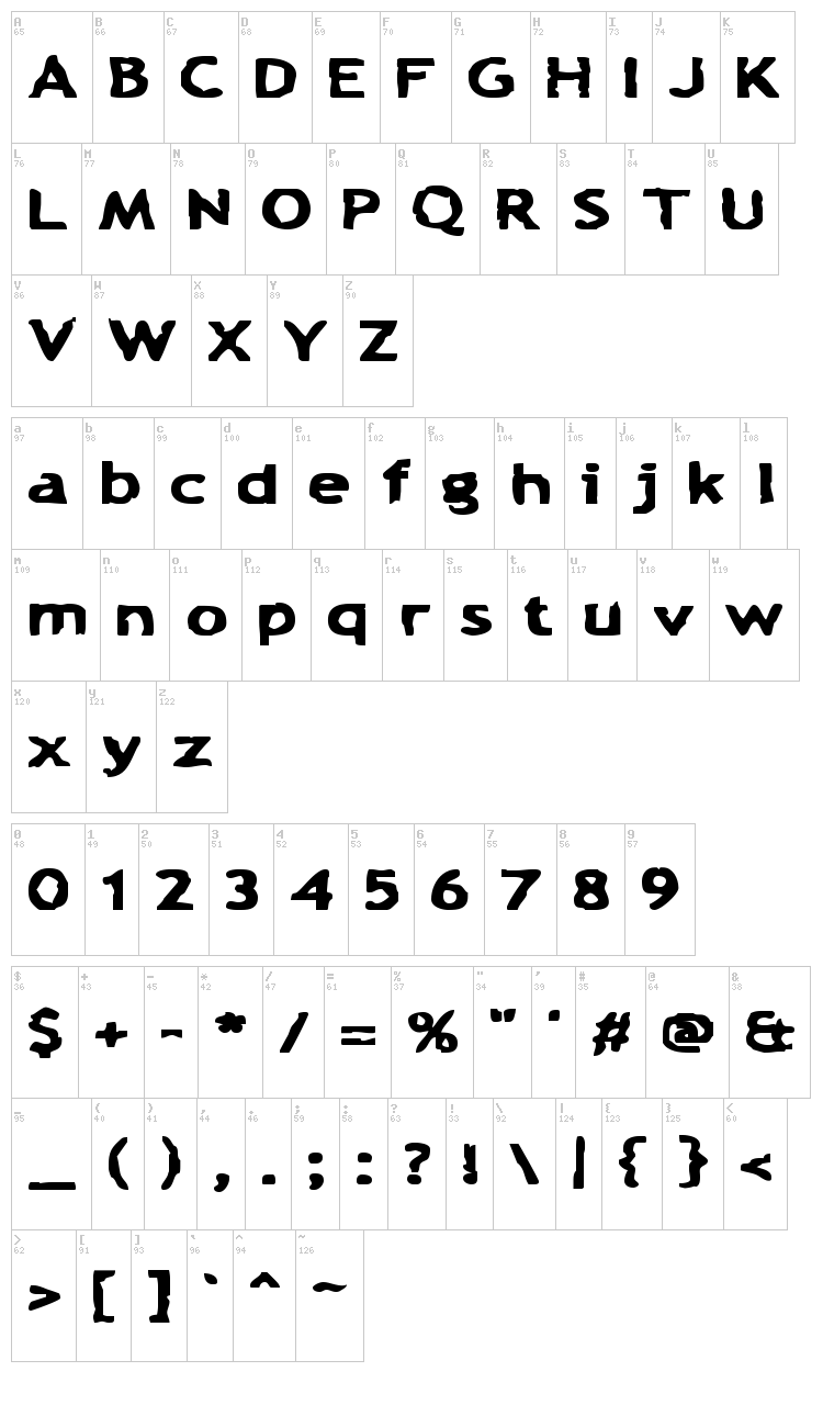 Chunk-a-Chip font map