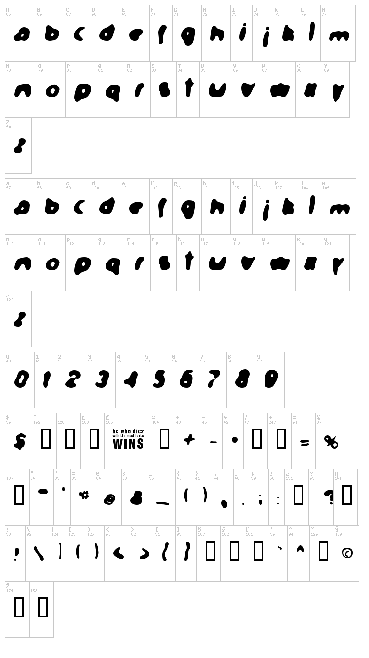 Formation font map