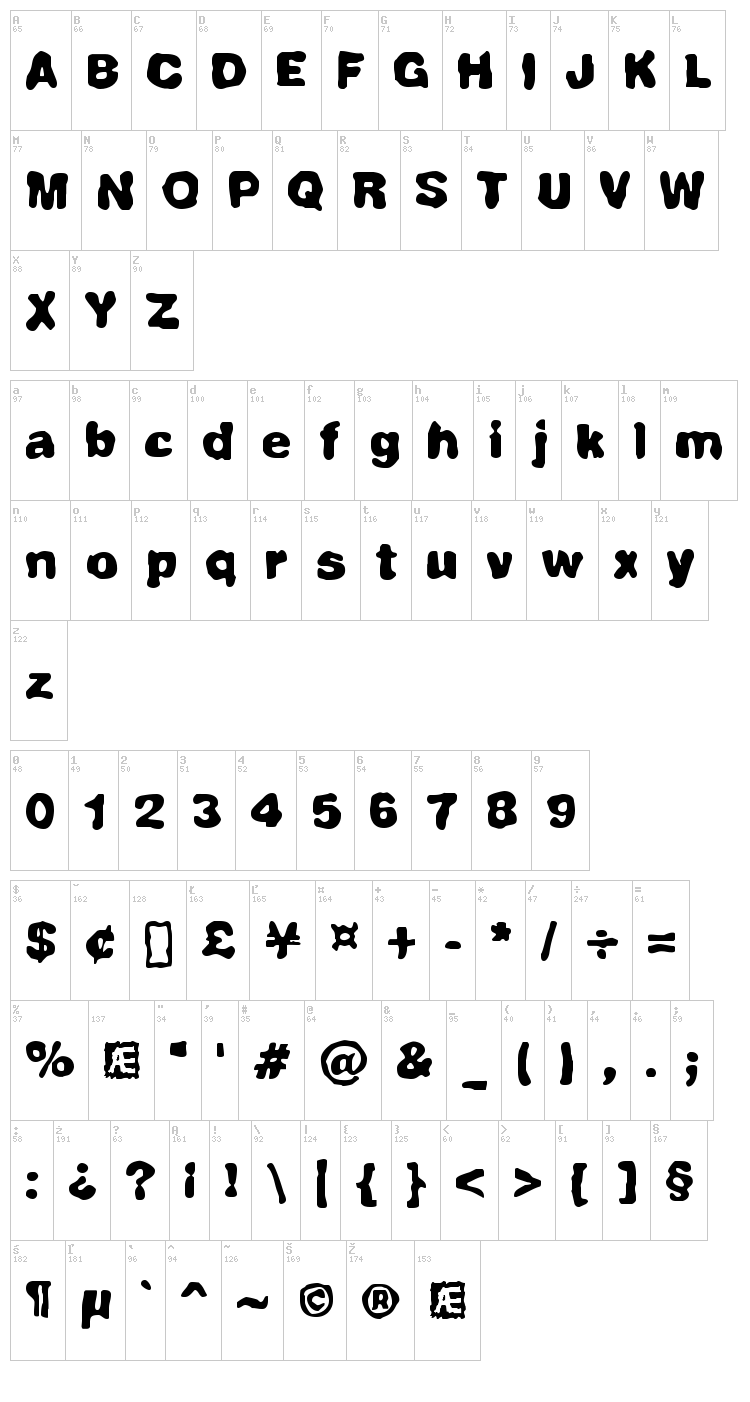 Fully Completely BRK font map