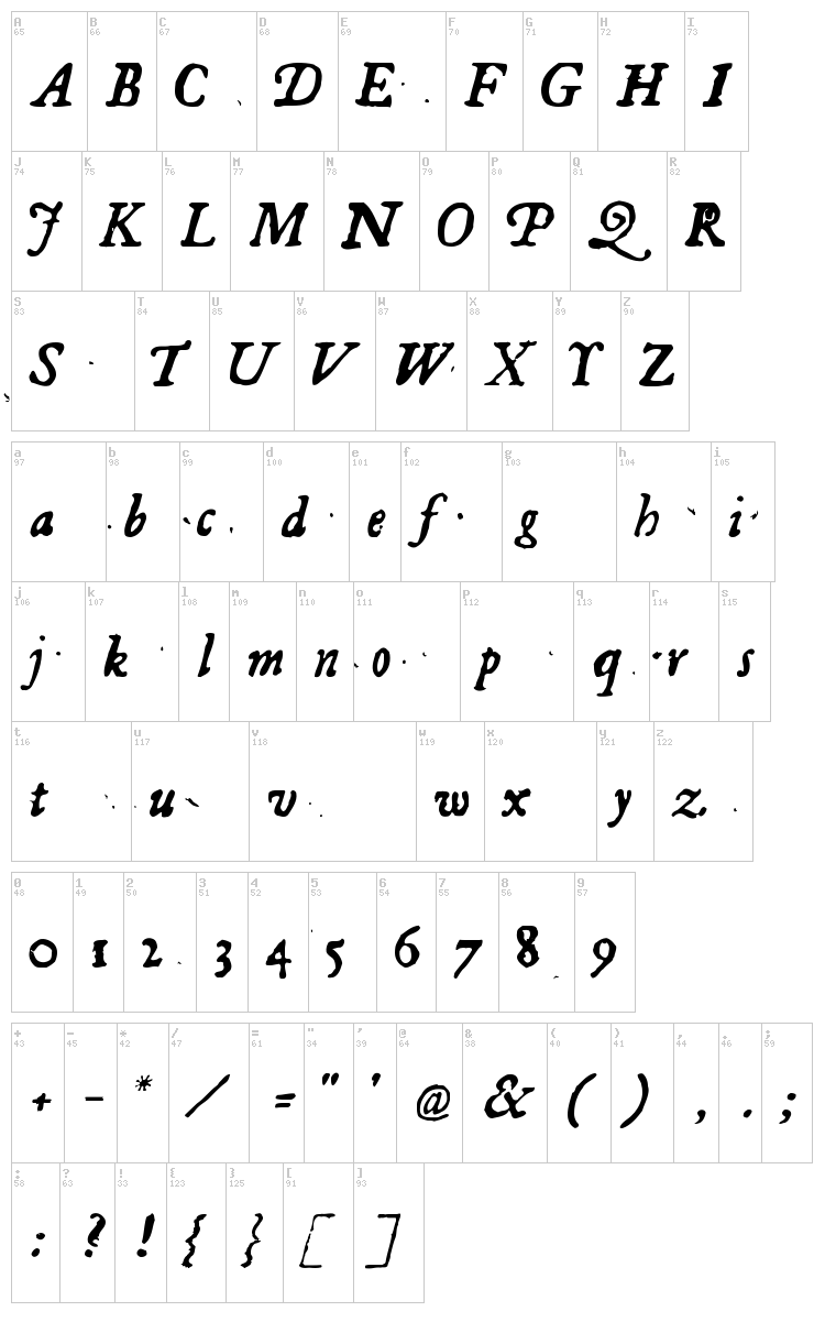 Georg font map