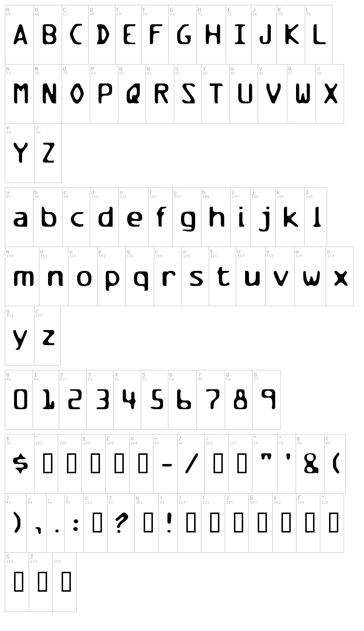 Miles and miles of vertical smiles font map