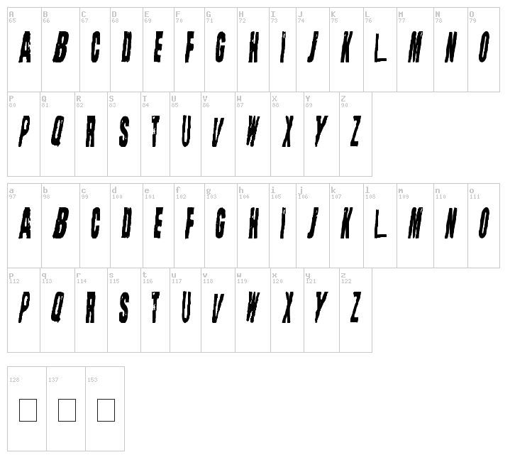 Straight Face font map