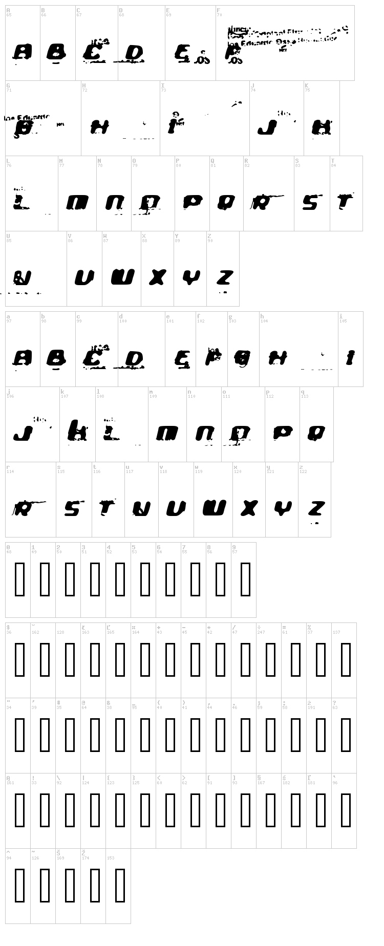The Ultra font map