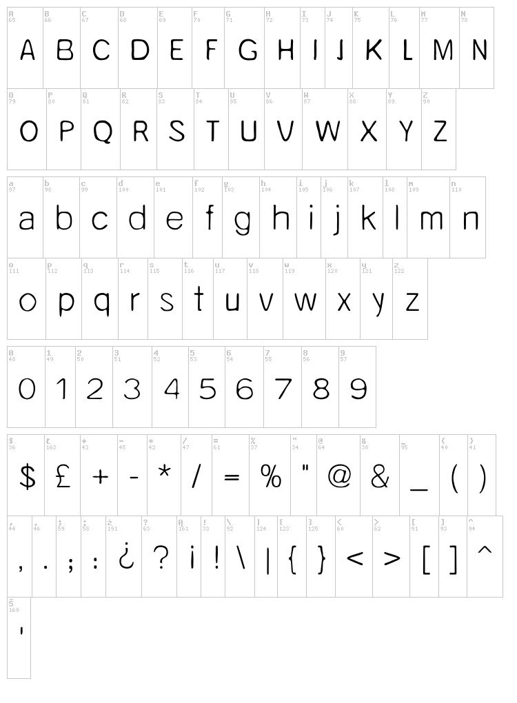 Unruly font map