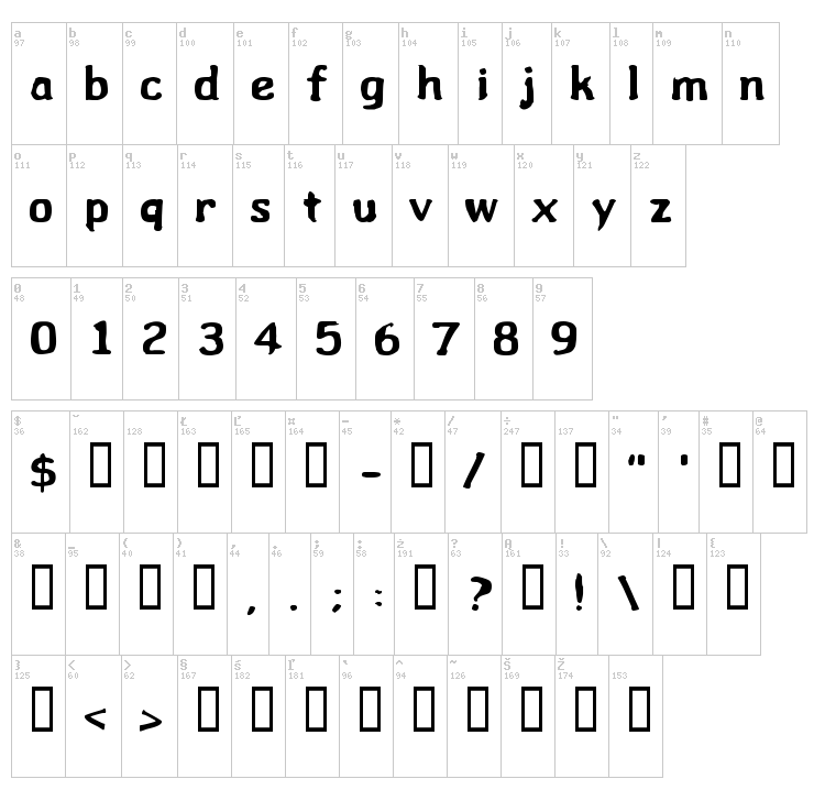 Wibble font map