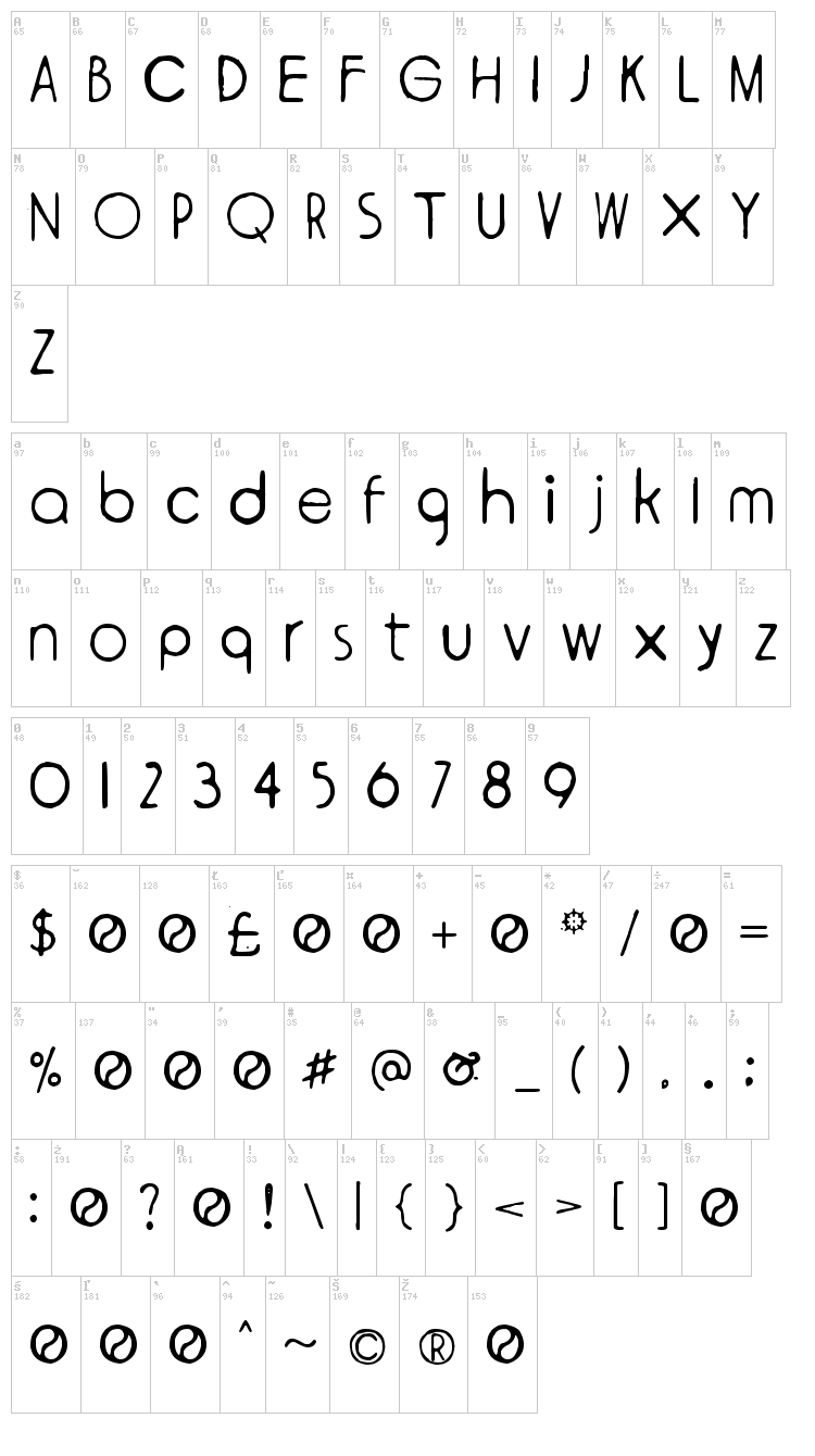 Ympyroity font map