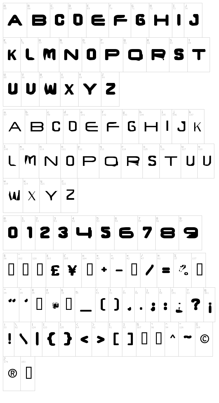 Brunst Caps font map