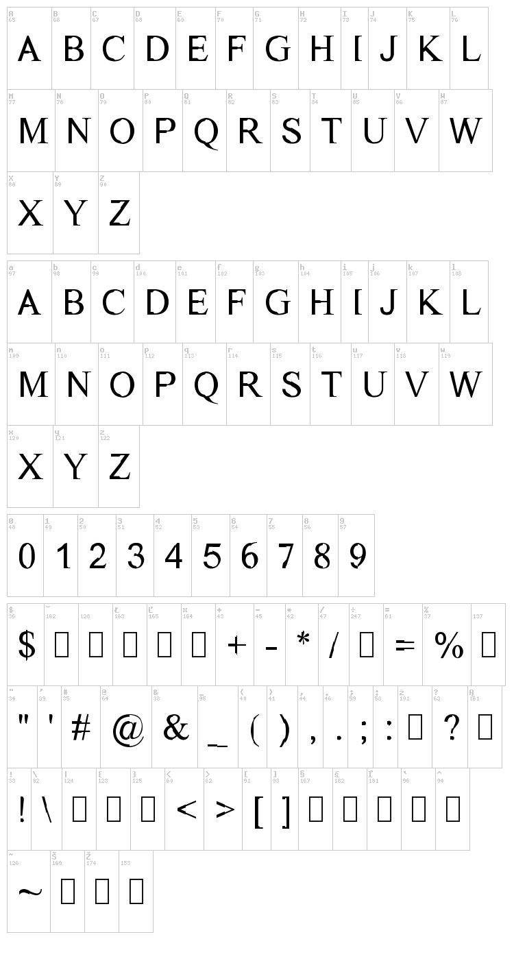 Dichotomy font map