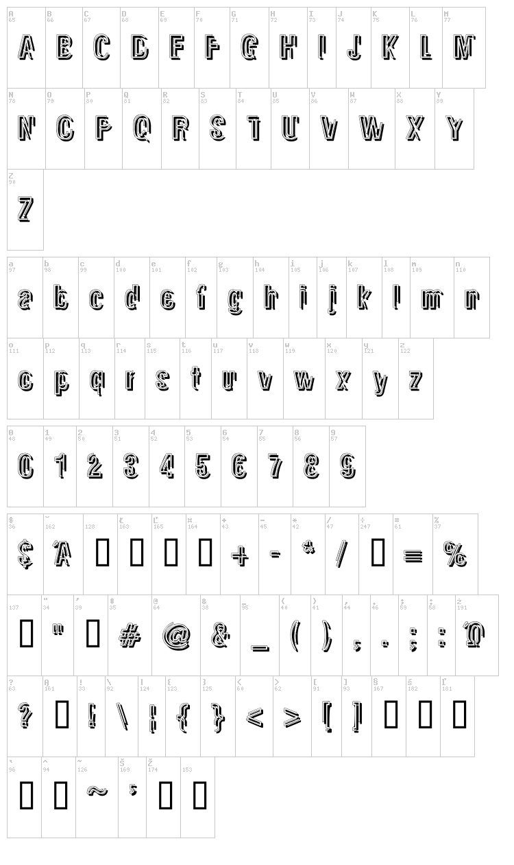 Glasnost font map