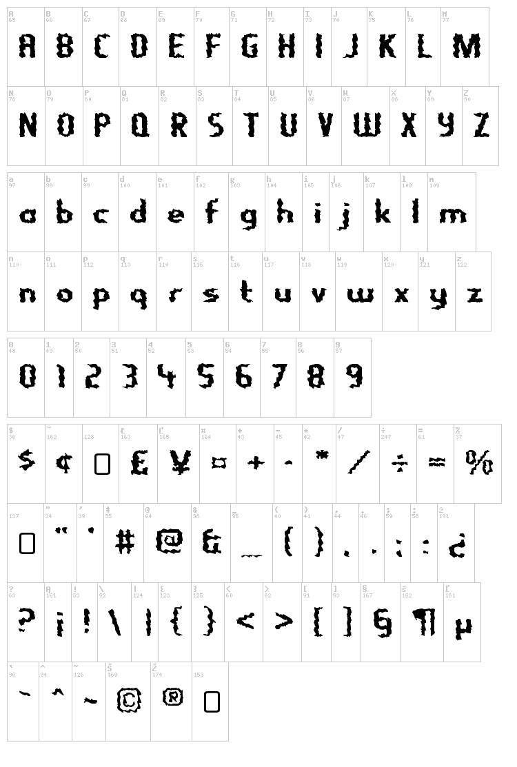 Nightporter font map