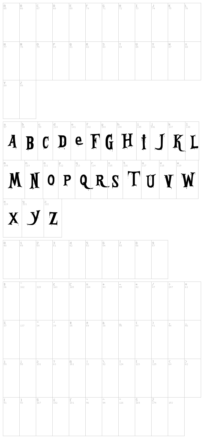 Bleeding Freaks font map