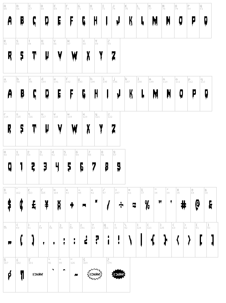 Bloodlust font map
