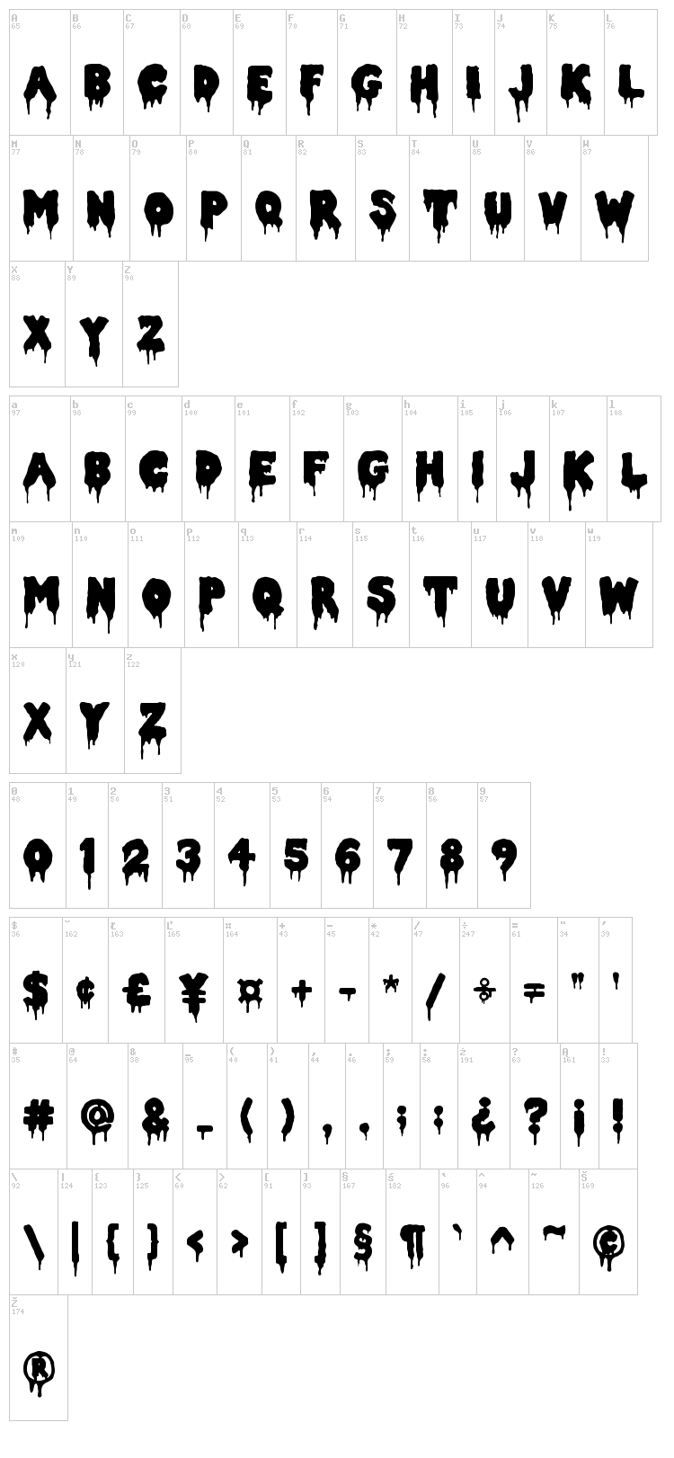 Double Feature font map