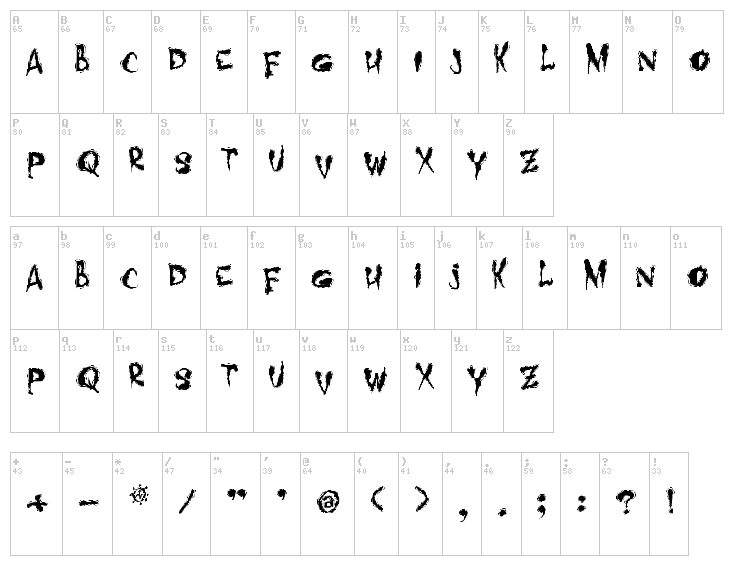 Midnight Hour font map