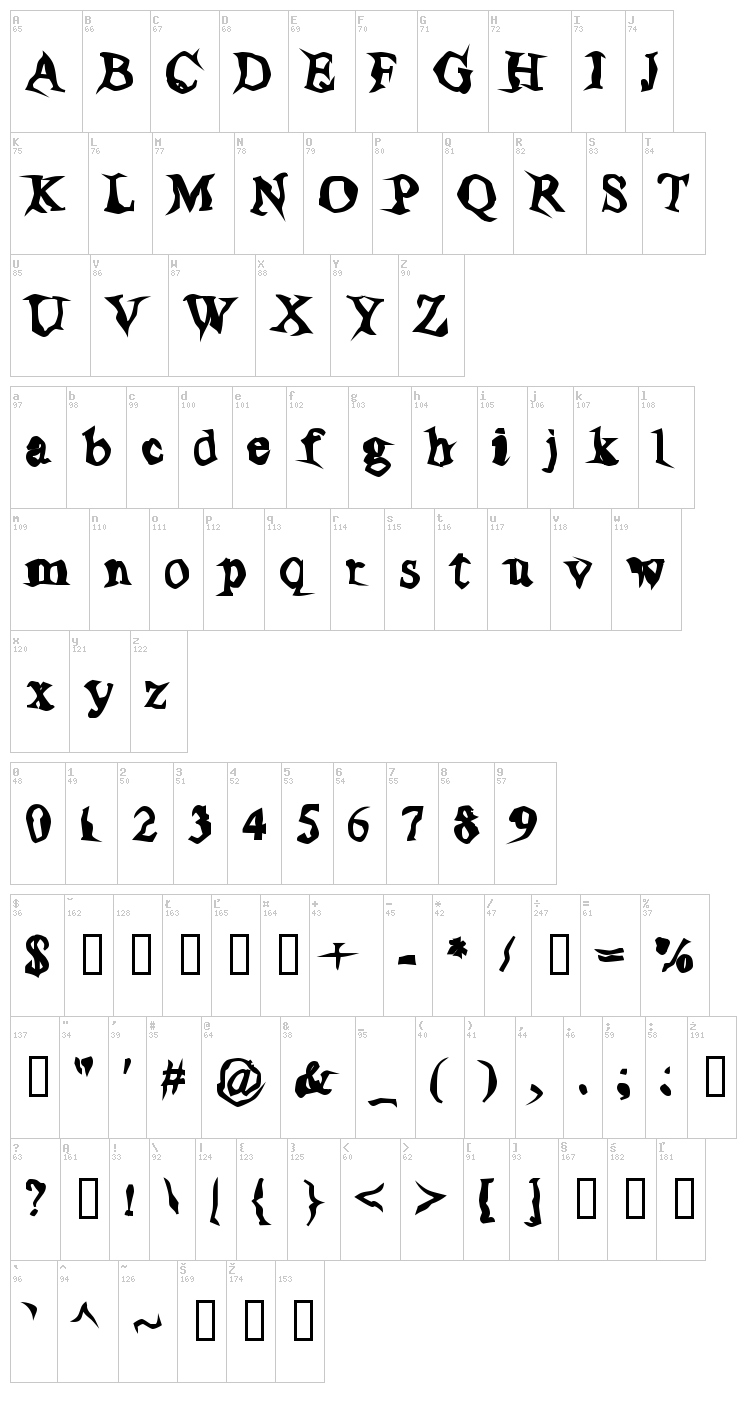 Poltergeist Thick font map