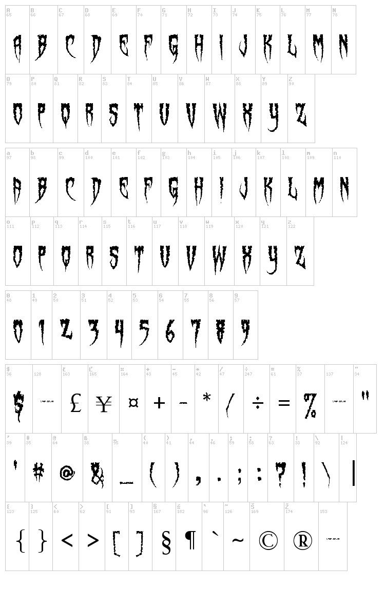 Spiderfingers font map