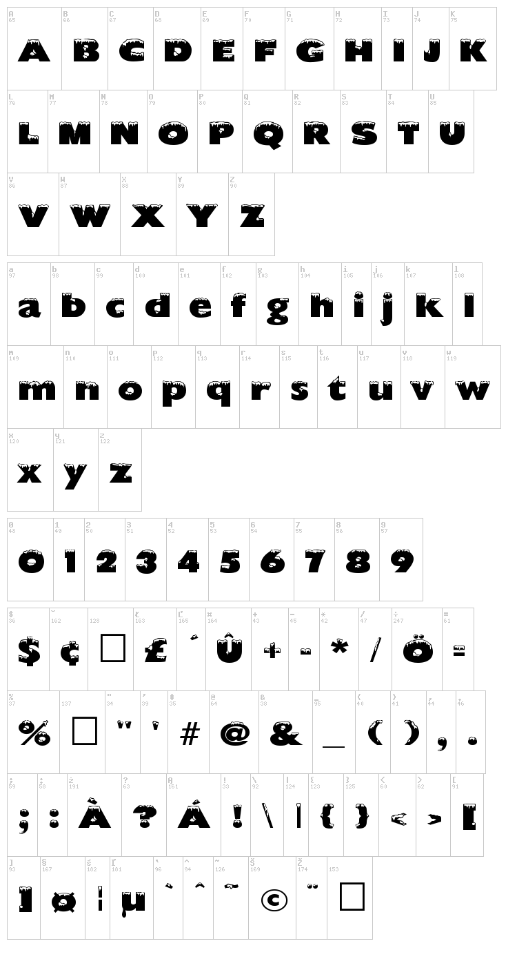 Chilled font map