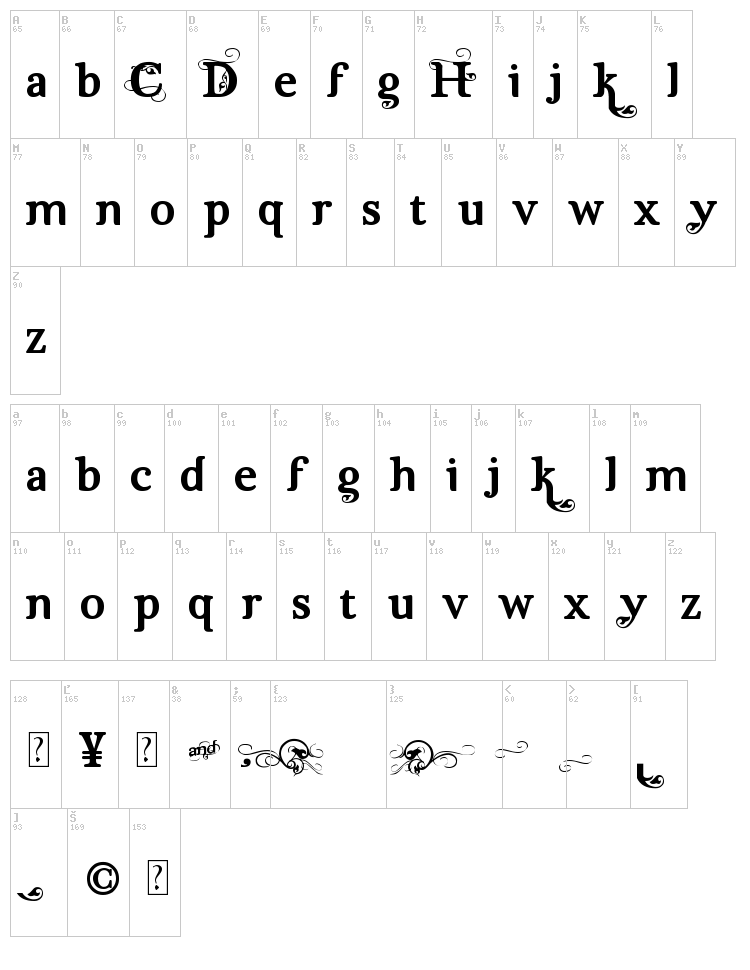 Dutch & Harley font map