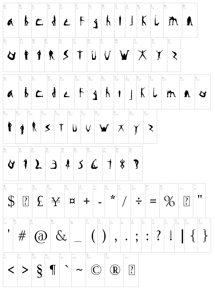 Hufo / Rhufo font map